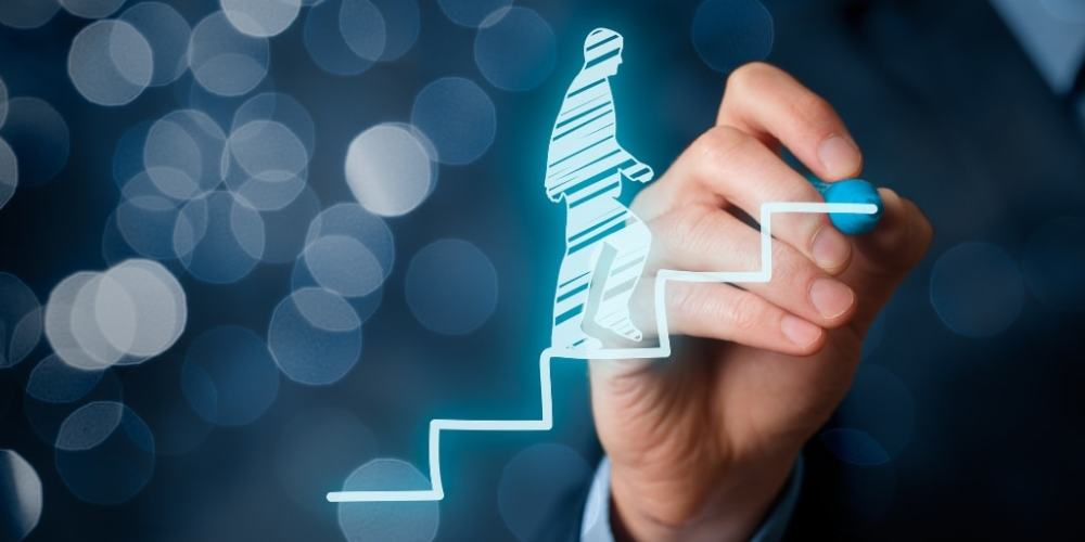 Human Capital Development, Six Steps to Get You Started